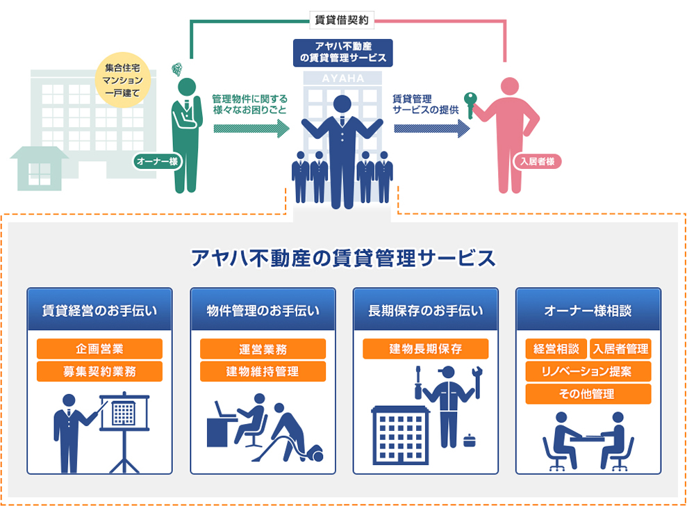 - 東京都 求人ボックス|バスケットボールの仕事・求人